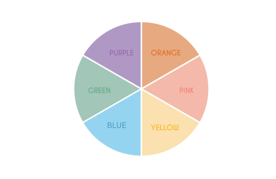 color_wheel_for_color_correcting