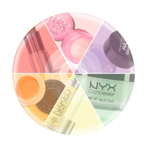 how-to-use-color-correcting-concealers-the-lv-guide