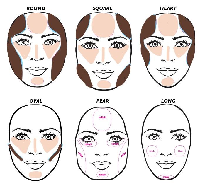 Face Shapes_LI (3)